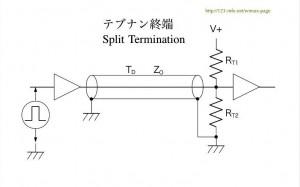 Fig. Split Termination