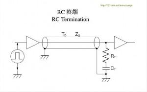 Fig. RC Termination