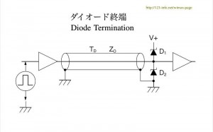 Fig. Diode Termination