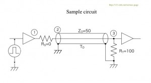 Sample circuit of receiving end termination