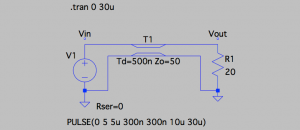 Fig. Circuit: Over damped termination